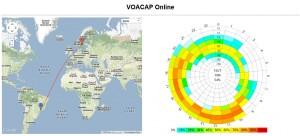 Voacap on line