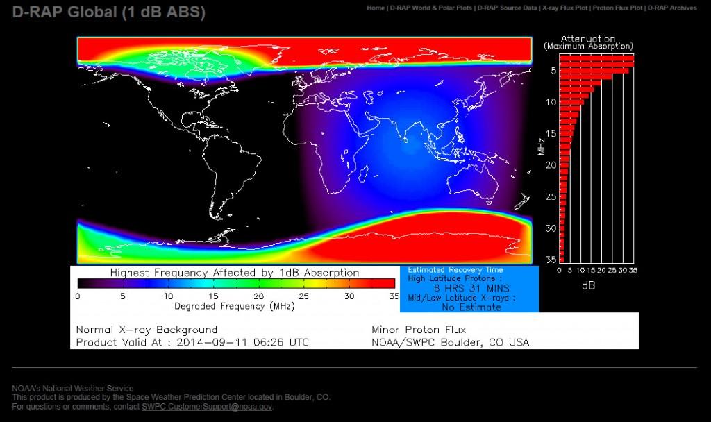 Dämpning i atmosfären den 11 september på förmiddagen.  Jämför HelpDesk Abstorbtion i jonsfären.