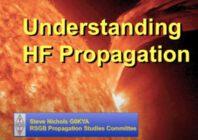 """""""Understanding HF Propagation"""" en video av G0KYA/Steve"""